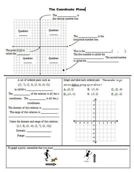 Polygons in the Coordinate Plane Notes | Teacher pay teachers ...