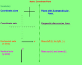 Coordinate Plane Notes and Assignments on Smartboard