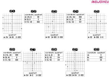 Coordinate Graphing Math Pennant Activity - 4 QUADRANTS