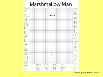 Coordinate Plane Pictures (Baymax)