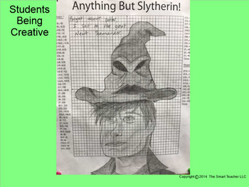 Coordinate Plane Pictures (Harry Potter Sorting Hat)