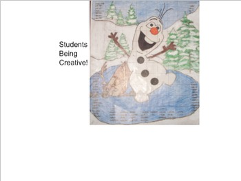 Coordinate Plane Pictures (Olaf the Snowman)