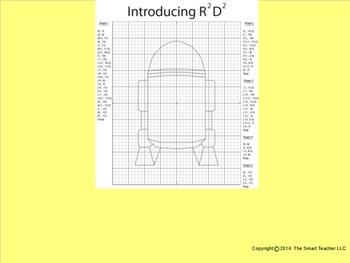 Coordinate Plane Pictures (R2D2)