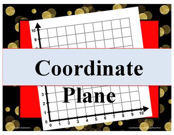 Coordinate Plane PowerPoint