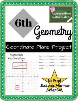 Coordinate Plane Project