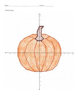 Coordinate Plane Pumpkin Picture