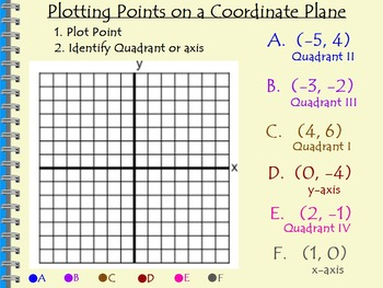 Coordinate Plane:  Quadrants & Plotting Points (Active Inspire)