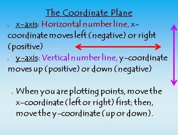 Coordinate Plane:  Quadrants & Plotting Points (Active Inspire)