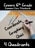 Coordinate Plane Quiz- 6th Grade Standards Covered!