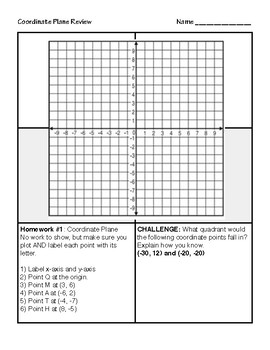 Coordinate Plane Review