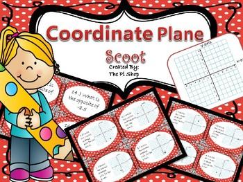 Coordinate Plane Scoot