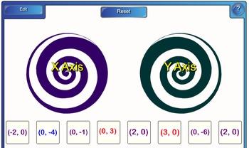 Coordinate Plane Smart Board Games