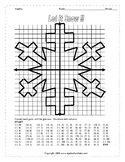 Graphing Coordinate Picture Worksheet