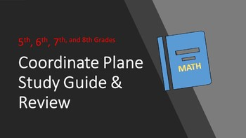 Coordinate Plane Study Guide