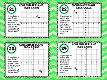 Coordinate Plane Task Cards
