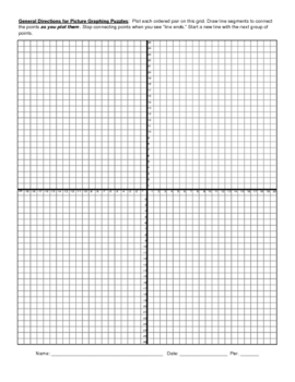 Coordinate Plane Template by Shawna H | Teachers Pay Teachers
