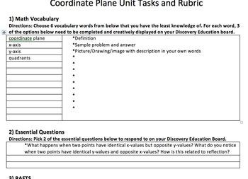 Coordinate Plane Unit Project