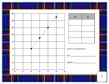 Coordinate Plane activity task cards