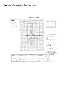 Coordinate Plane mini anchor chart