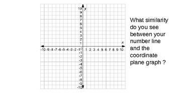 Coordinate Planes Introduction and Workbook