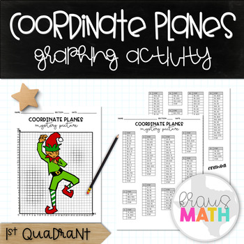 "Coordinate Planes Mystery Picture: Elf ""Hit the Folk' Dance! (1st Quadrant)"