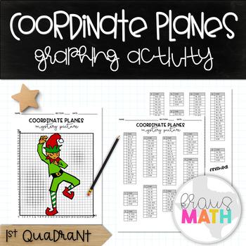 "Coordinate Planes Graphing Activity: Elf ""Hit the Folk' Dance! (1st Quadrant)"