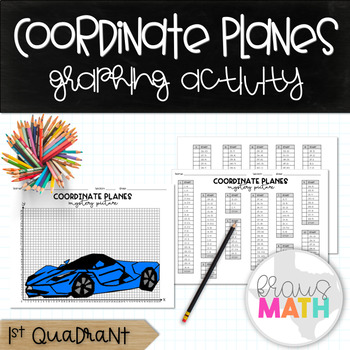 Coordinate Plane Graphing Activity: SPORTS CAR: Aston Martin (1st Quadrant)