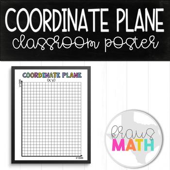 Coordinate Plane: Poster/Graphic Organizer (Quadrant I)