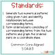 Coordinate Planes and Numerical Patterns Lesson {5th Grade CC Aligned}