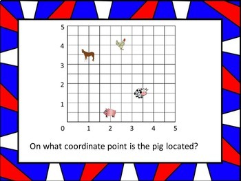 COORDINATE PAIRS - Coordinate Point Bingo - wtih Decimal and Fractional Points