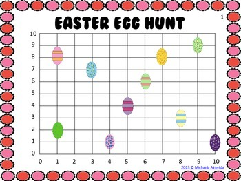 Coordinate Points - 2 Easter themed games!
