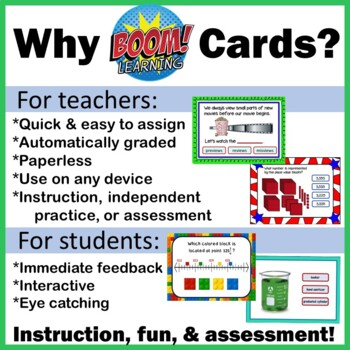 Coordinate Points -Whole #'s, Fractions & Decimals - 24 Self-checking Boom Cards