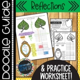 Coordinate Reflections Doodle Guide & Practice Worksheet;