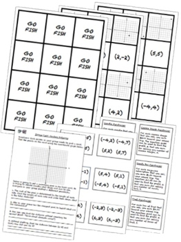 BUNDLE Coordinates & Relationships Math Stations for Common Core Sixth Grade