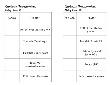 Coordinate Transformation Relay Race