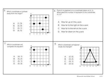Coordinate Understanding 5.G.1