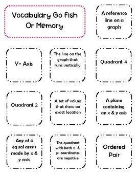 Coordinate Vocabulary and Points Memory/Go Fish Game