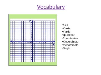 Coordinate and Linear Graphs lessons
