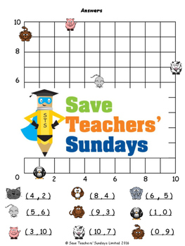 Coordinate Worksheets (3 levels of difficulty) and Blank Coordinates Grid