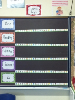 Coordinated Colorful Classroom Signs in Bright Colors.