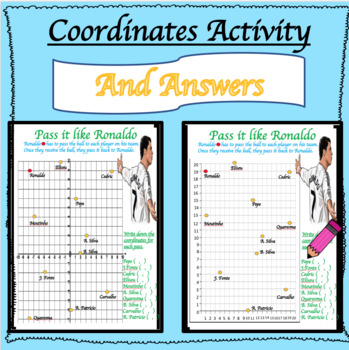Coordinates Activity: Differentiated and with Answers
