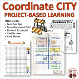 End of Year Math Coordinates City Project