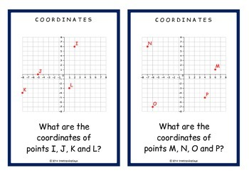 Coordinates Prompts (Higher Grades)