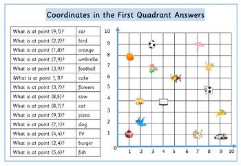 Coordinates in the First Quadrant