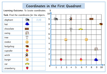Coordinates in the First Quadrant Differentiated Worksheets