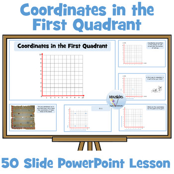 Coordinates in the First Quadrant PowerPoint  - Highly Visual and Interactive