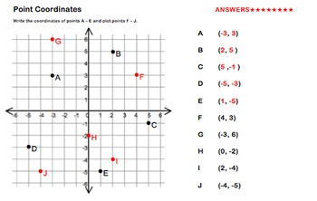 Coordinates of Points - 6 versions with answers