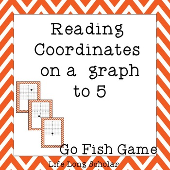 Coordinates on a graph to 5 Go Fish TEKS 5.8