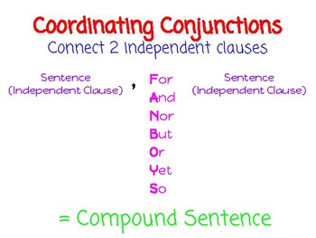 Coordinating Conjunctions - FANBOYS