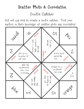 Cootie Catcher for Scatter Plots and Correlations